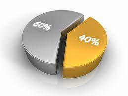 123 заявления за запазване на 2059 работни места са подадени в област Ловеч по мярката 60/40