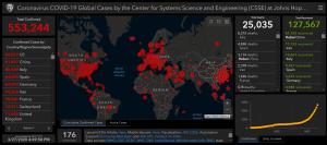 9 са излекуваните от коронавирус в България, заразените вече са 293. В света: 553 244 души са потвърдени с Covid-19