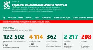 Министерският съвет прие Решение за удължаване срока на обявената извънредна епидемична обстановка до 15 юли 2020 г.